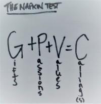 The Napkin Test (2)