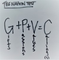 The Napkin Test (2)
